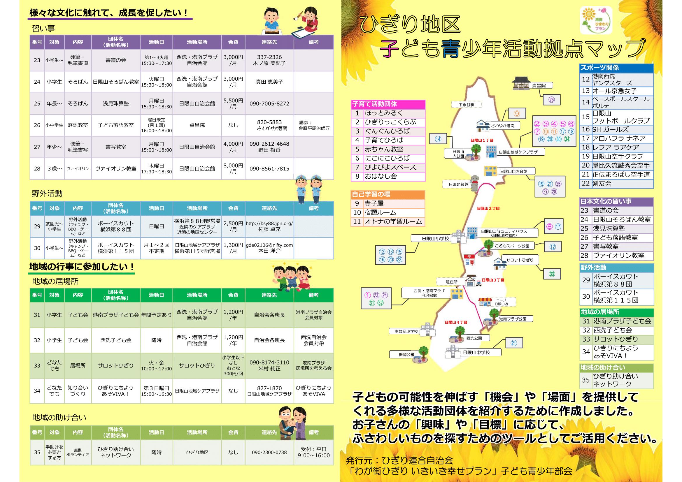 ひぎり地区子ども青少年活動拠点マップ[確定版]-2